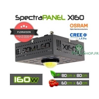 Spectra panel X160